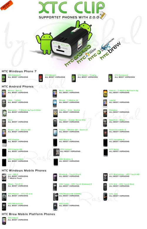 XTC UNLOCK CLIP - HTC ANDROID / WINDOW 7 / BREW PHONE UNLOCKER + HD7 KIT