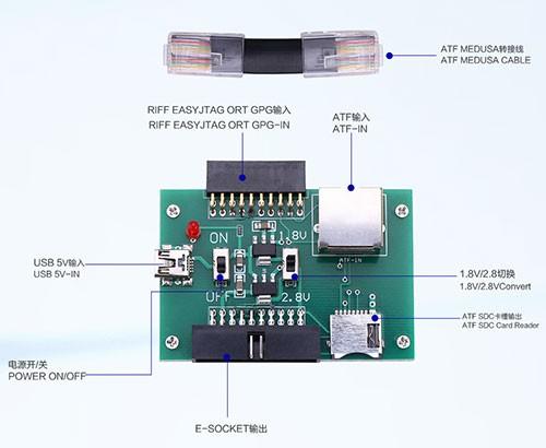 ATF, Medusa, Riff box adapter