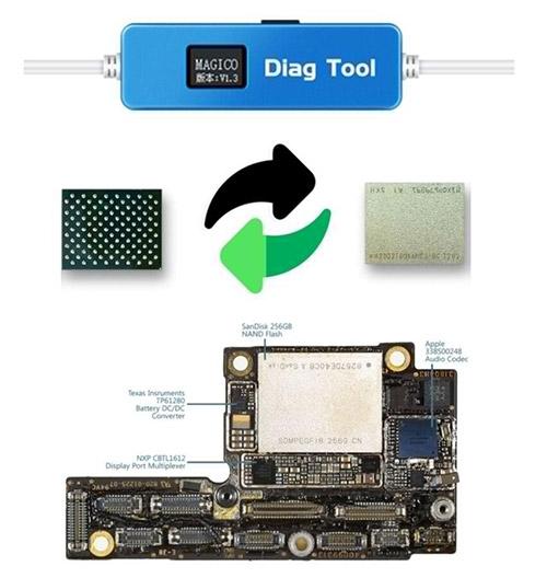 Magico diag tool for NAND change